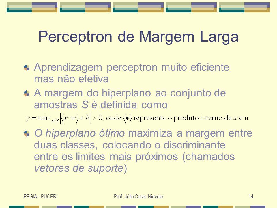 PPGIA - PUCPRProf. Júlio Cesar Nievola14 Perceptron de Margem Larga Aprendizagem perceptron muito eficiente mas não efetiva A margem do hiperplano ao