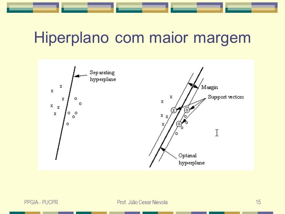 PPGIA - PUCPRProf. Júlio Cesar Nievola15 Hiperplano com maior margem
