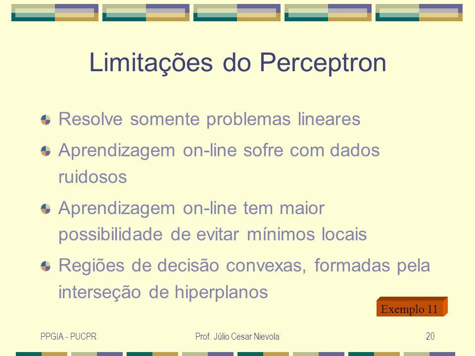 PPGIA - PUCPRProf. Júlio Cesar Nievola20 Limitações do Perceptron Resolve somente problemas lineares Aprendizagem on-line sofre com dados ruidosos Apr