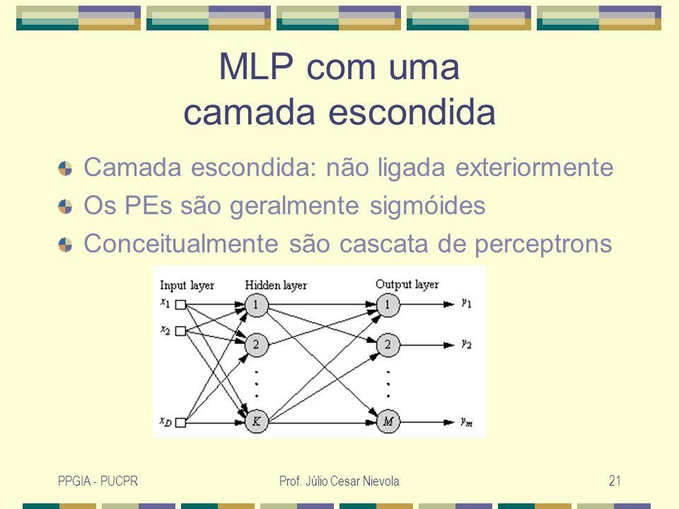 PPGIA - PUCPRProf. Júlio Cesar Nievola21 MLP com uma camada escondida Camada escondida: não ligada exteriormente Os PEs são geralmente sigmóides Conce