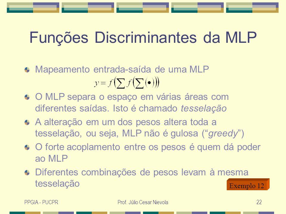 PPGIA - PUCPRProf. Júlio Cesar Nievola22 Funções Discriminantes da MLP Mapeamento entrada-saída de uma MLP O MLP separa o espaço em várias áreas com d