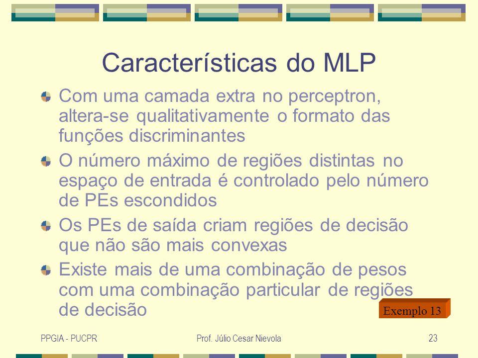 PPGIA - PUCPRProf. Júlio Cesar Nievola23 Características do MLP Com uma camada extra no perceptron, altera-se qualitativamente o formato das funções d