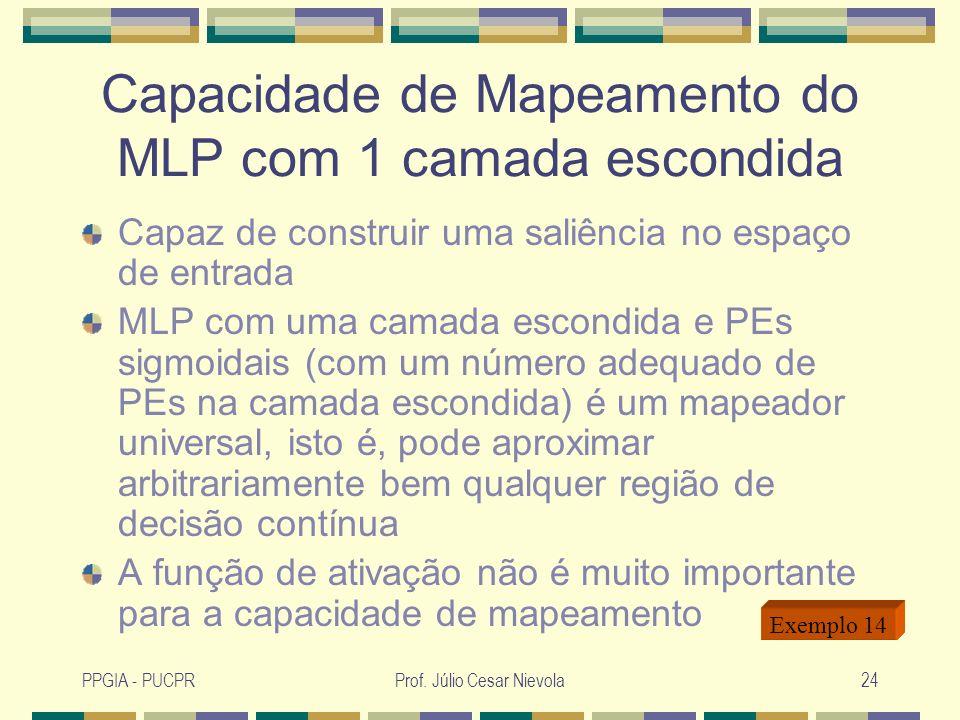 PPGIA - PUCPRProf. Júlio Cesar Nievola24 Capacidade de Mapeamento do MLP com 1 camada escondida Capaz de construir uma saliência no espaço de entrada