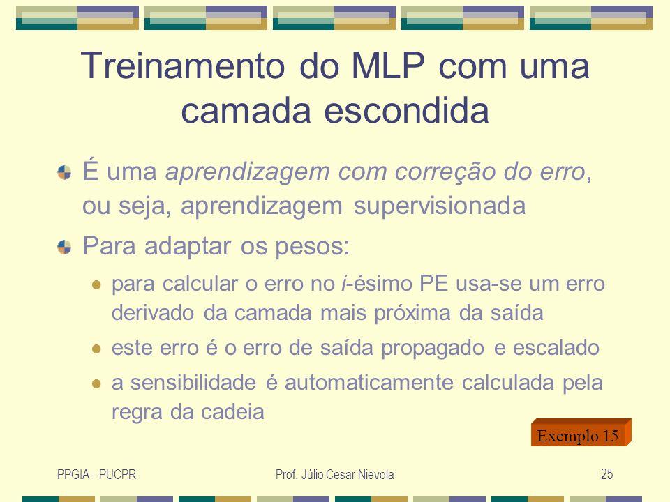 PPGIA - PUCPRProf. Júlio Cesar Nievola25 Treinamento do MLP com uma camada escondida É uma aprendizagem com correção do erro, ou seja, aprendizagem su