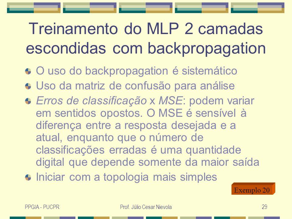 PPGIA - PUCPRProf. Júlio Cesar Nievola29 Treinamento do MLP 2 camadas escondidas com backpropagation O uso do backpropagation é sistemático Uso da mat