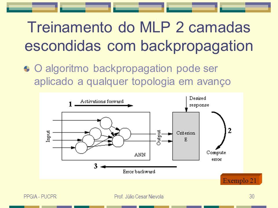 PPGIA - PUCPRProf. Júlio Cesar Nievola30 Treinamento do MLP 2 camadas escondidas com backpropagation O algoritmo backpropagation pode ser aplicado a q