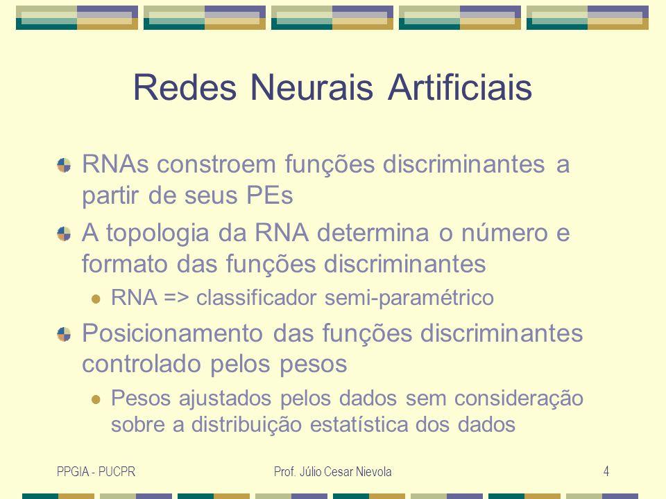 PPGIA - PUCPRProf. Júlio Cesar Nievola4 Redes Neurais Artificiais RNAs constroem funções discriminantes a partir de seus PEs A topologia da RNA determ