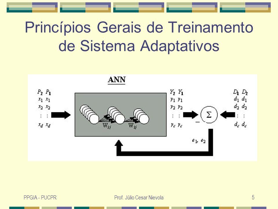 PPGIA - PUCPRProf. Júlio Cesar Nievola5 Princípios Gerais de Treinamento de Sistema Adaptativos