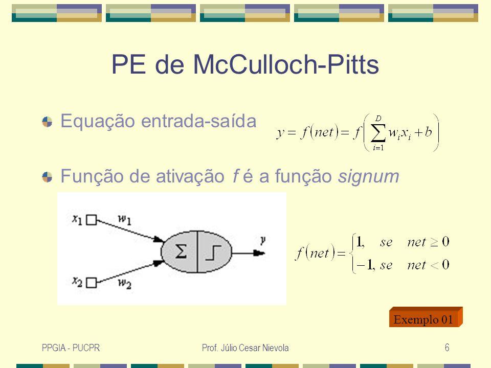 PPGIA - PUCPRProf. Júlio Cesar Nievola6 PE de McCulloch-Pitts Equação entrada-saída Função de ativação f é a função signum Exemplo 01