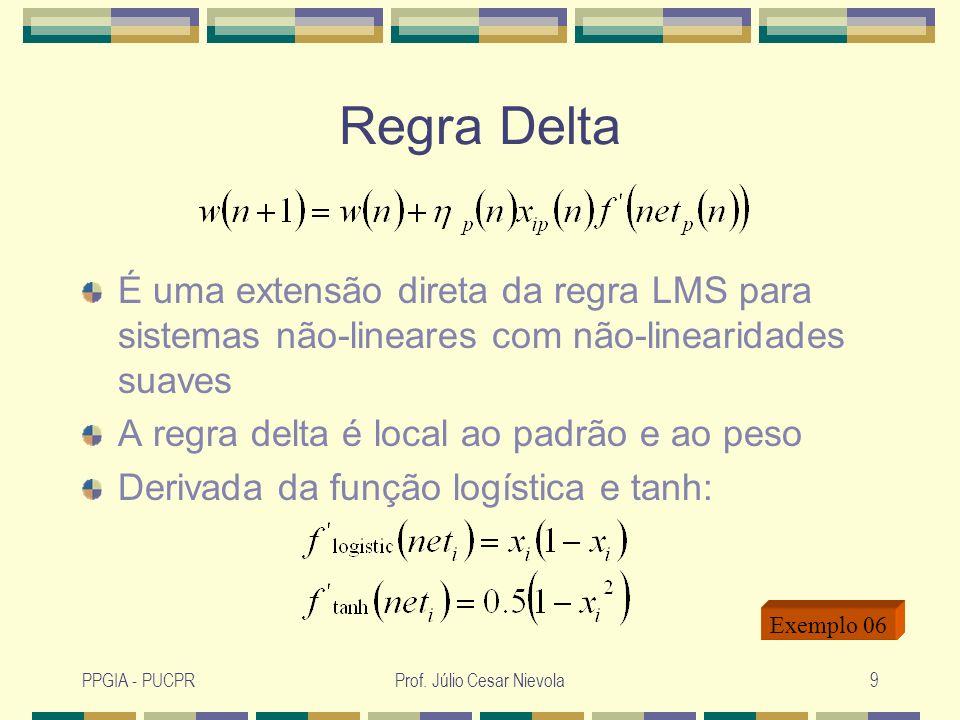 PPGIA - PUCPRProf. Júlio Cesar Nievola9 Regra Delta É uma extensão direta da regra LMS para sistemas não-lineares com não-linearidades suaves A regra