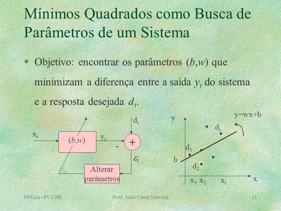 PPGIA - PUCPRProf. Júlio Cesar Nievola11 Mínimos Quadrados como Busca de Parâmetros de um Sistema §Objetivo: encontrar os parâmetros (b,w) que minimiz