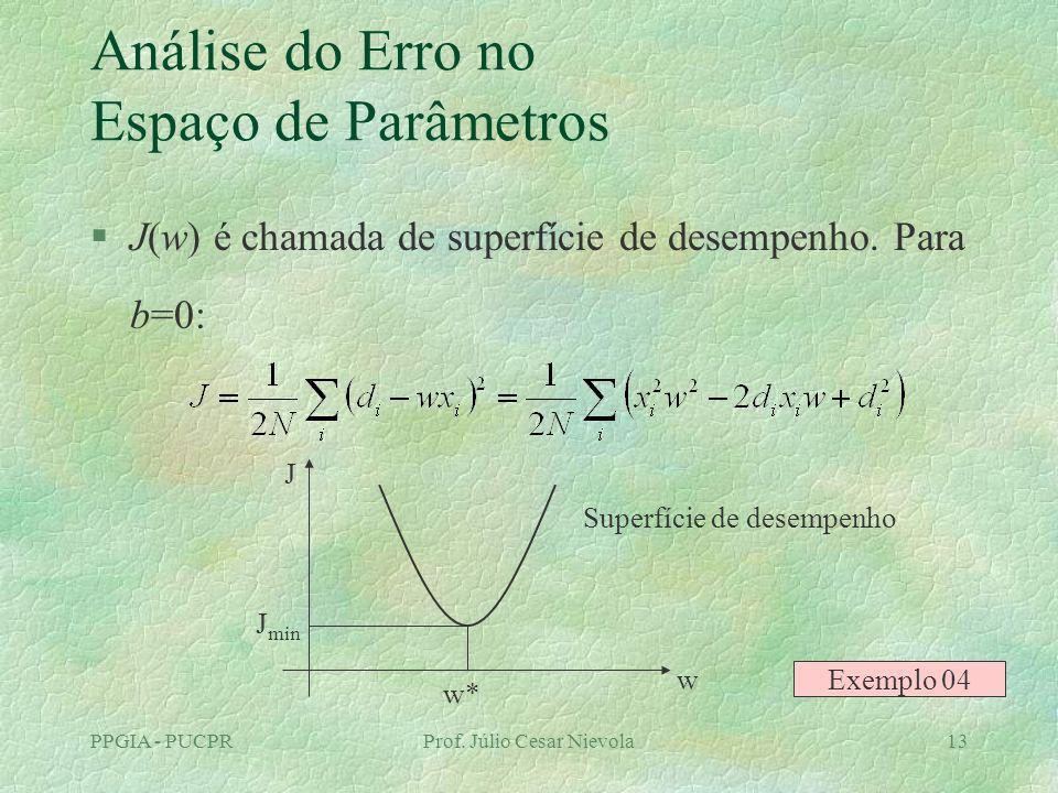 PPGIA - PUCPRProf. Júlio Cesar Nievola13 Análise do Erro no Espaço de Parâmetros §J(w) é chamada de superfície de desempenho. Para b=0: J w J min w* S