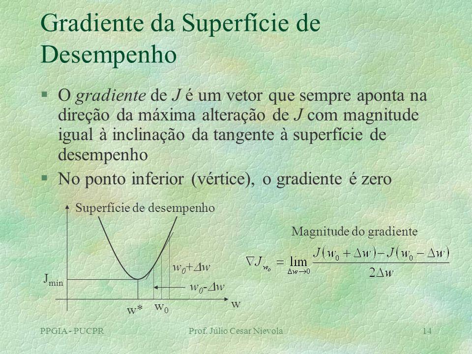 PPGIA - PUCPRProf. Júlio Cesar Nievola14 Gradiente da Superfície de Desempenho §O gradiente de J é um vetor que sempre aponta na direção da máxima alt