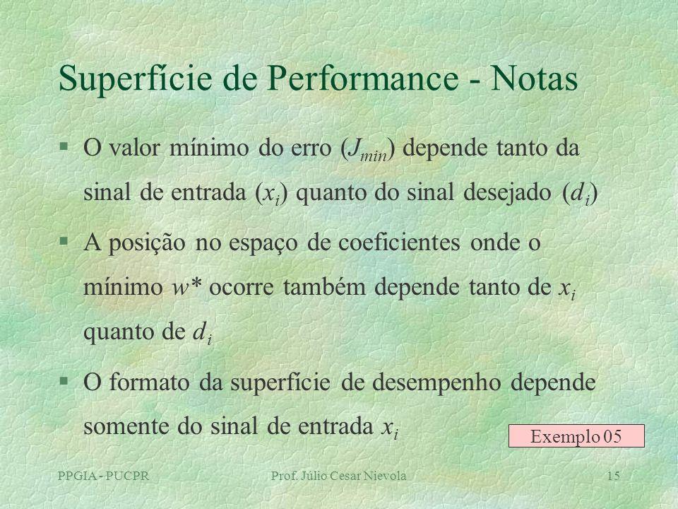 PPGIA - PUCPRProf. Júlio Cesar Nievola15 Superfície de Performance - Notas §O valor mínimo do erro (J min ) depende tanto da sinal de entrada (x i ) q