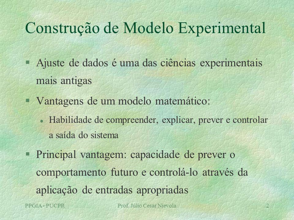 Prof. Júlio Cesar Nievola2 Construção de Modelo Experimental §Ajuste de dados é uma das ciências experimentais mais antigas §Vantagens de um modelo ma