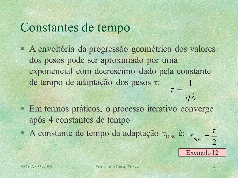 PPGIA - PUCPRProf. Júlio Cesar Nievola25 Constantes de tempo §A envoltória da progressão geométrica dos valores dos pesos pode ser aproximado por uma