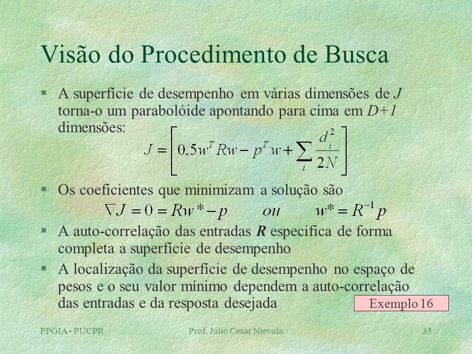 PPGIA - PUCPRProf. Júlio Cesar Nievola35 Visão do Procedimento de Busca §A superfície de desempenho em várias dimensões de J torna-o um parabolóide ap