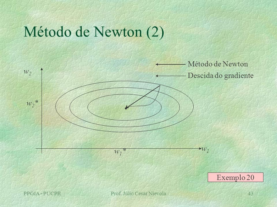 PPGIA - PUCPRProf. Júlio Cesar Nievola43 Método de Newton (2) w2w2 w1w1 w2*w2* w1*w1*. Método de Newton Descida do gradiente Exemplo 20