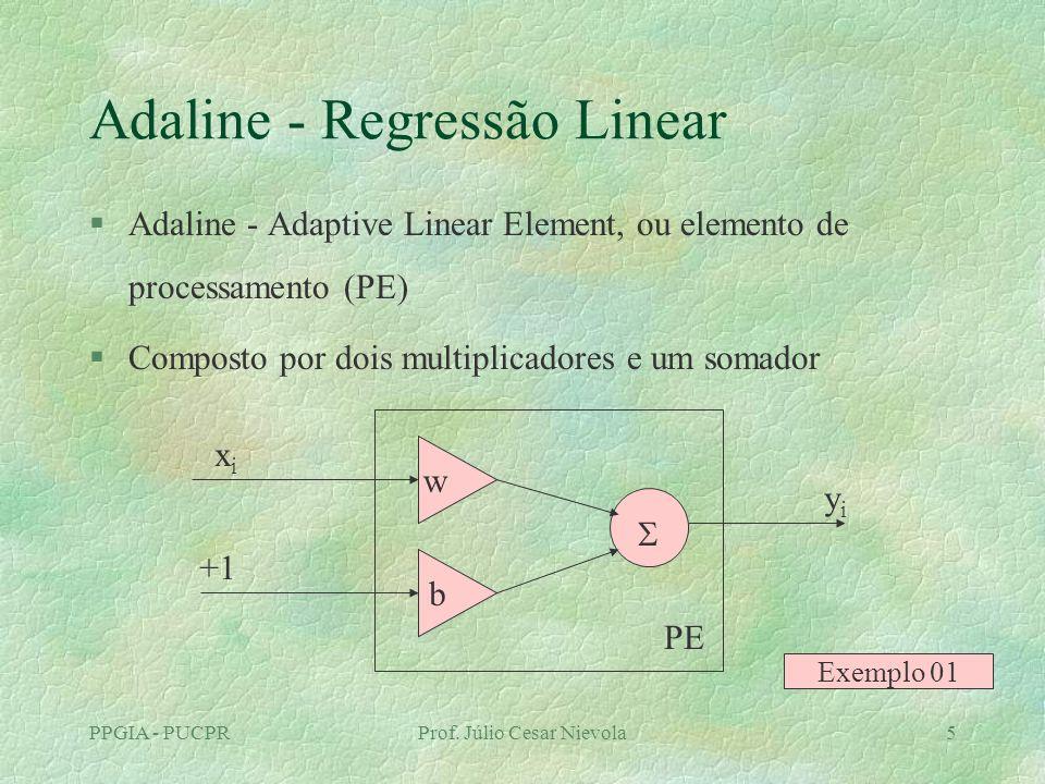PPGIA - PUCPRProf. Júlio Cesar Nievola5 Adaline - Regressão Linear §Adaline - Adaptive Linear Element, ou elemento de processamento (PE) §Composto por