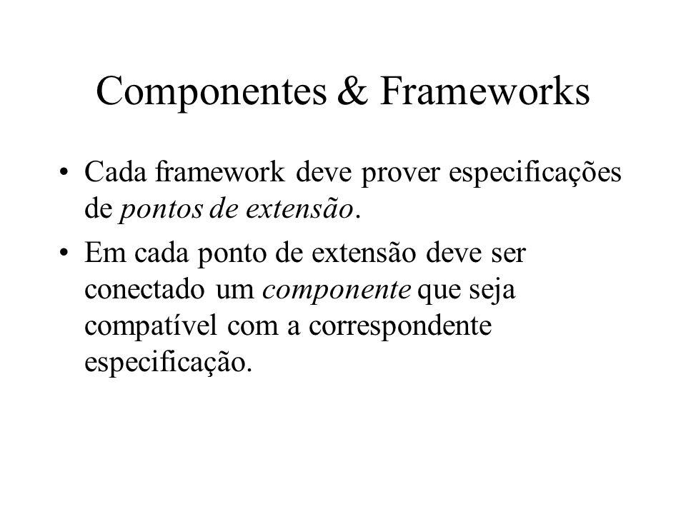 Componentes & Frameworks Cada framework deve prover especificações de pontos de extensão. Em cada ponto de extensão deve ser conectado um componente q