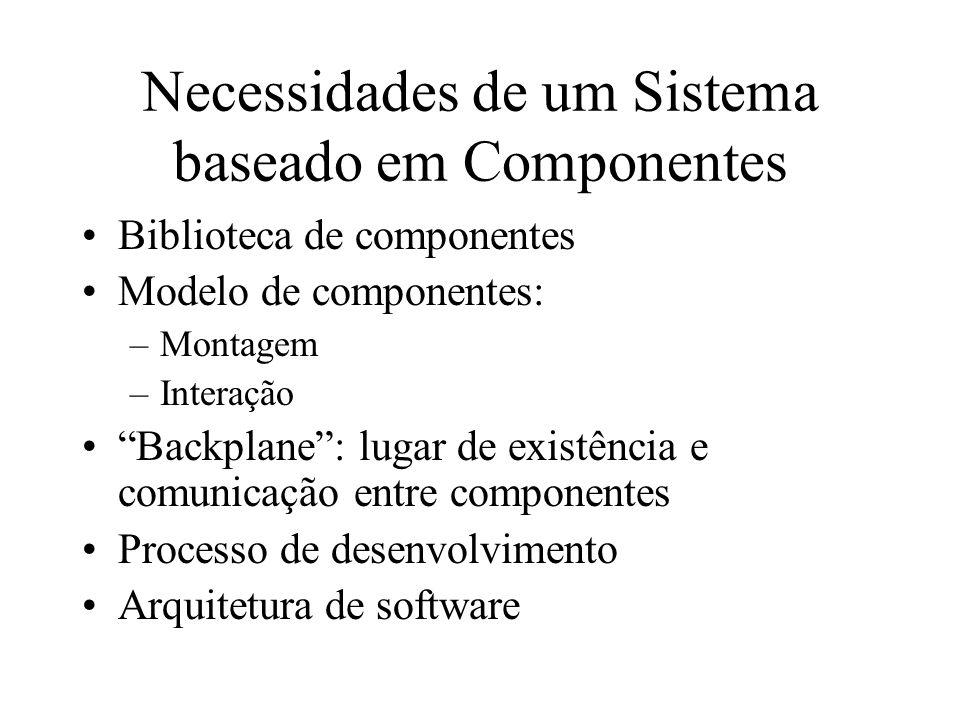 Necessidades de um Sistema baseado em Componentes Biblioteca de componentes Modelo de componentes: –Montagem –Interação Backplane: lugar de existência