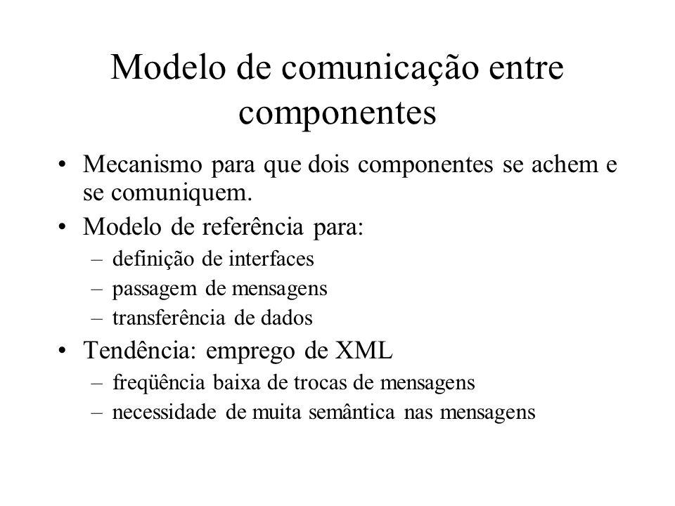 Modelo de comunicação entre componentes Mecanismo para que dois componentes se achem e se comuniquem. Modelo de referência para: –definição de interfa