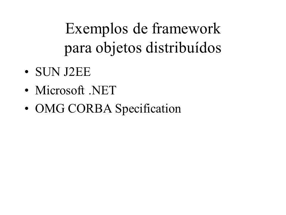 Componentes & Frameworks Cada framework deve prover especificações de pontos de extensão.