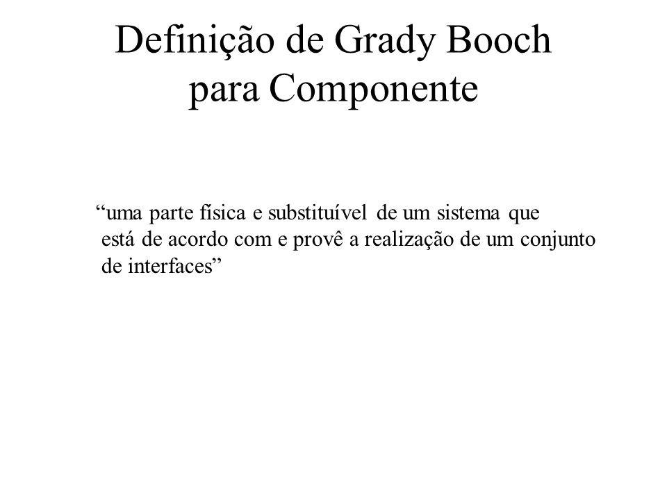 Definição de Grady Booch para Componente uma parte física e substituível de um sistema que está de acordo com e provê a realização de um conjunto de i
