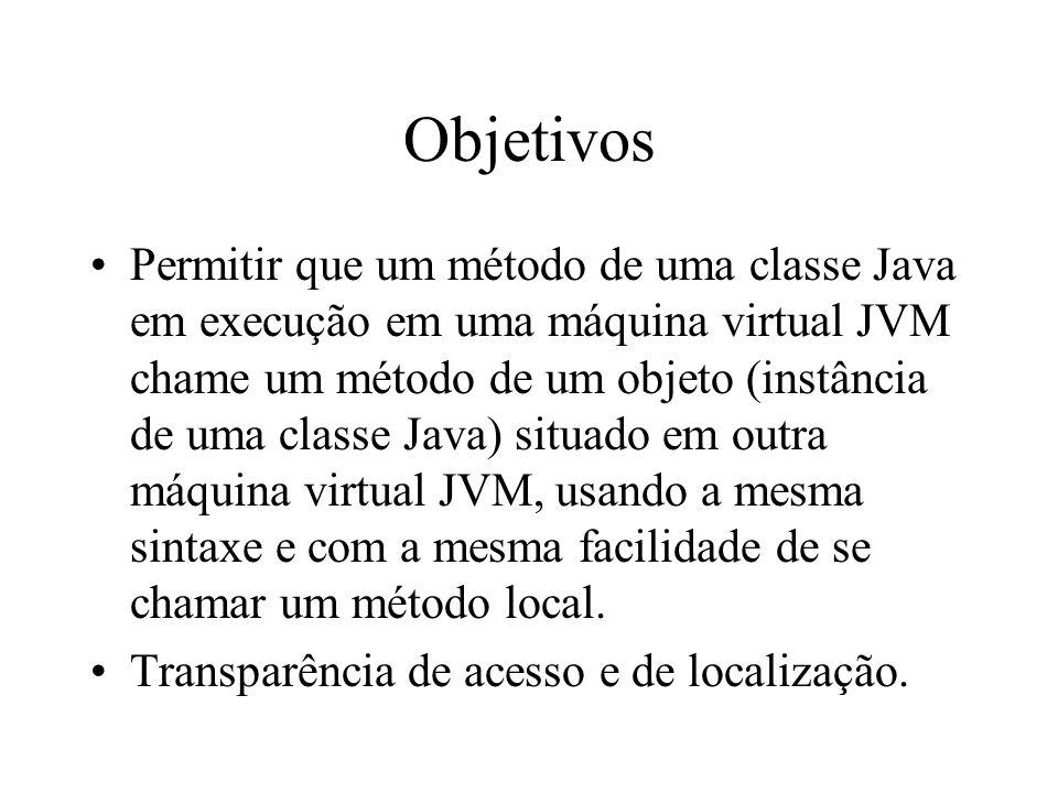 Objetivos Permitir que um método de uma classe Java em execução em uma máquina virtual JVM chame um método de um objeto (instância de uma classe Java)