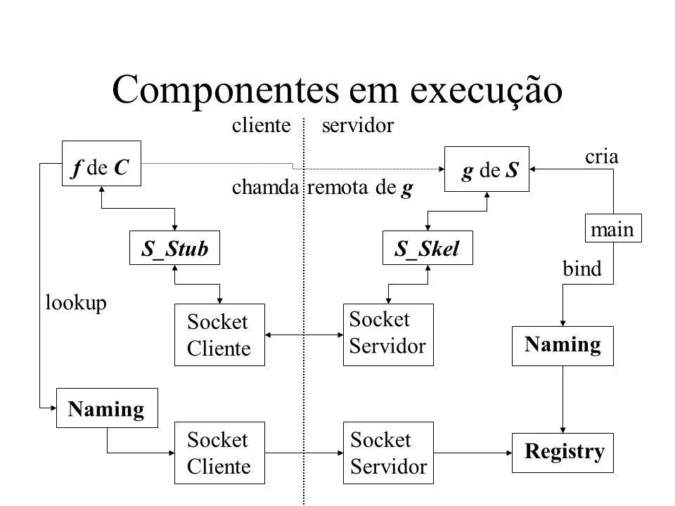 Componentes em execução f de C g de S S_SkelS_Stub Socket Cliente Socket Servidor Naming Registry Socket Cliente Socket Servidor chamda remota de g cl