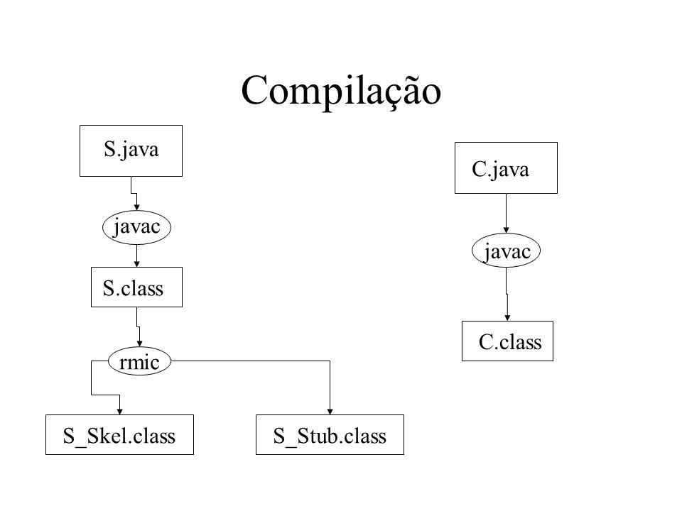 Compilação S.java javac S.class rmic S_Skel.classS_Stub.class C.java javac C.class
