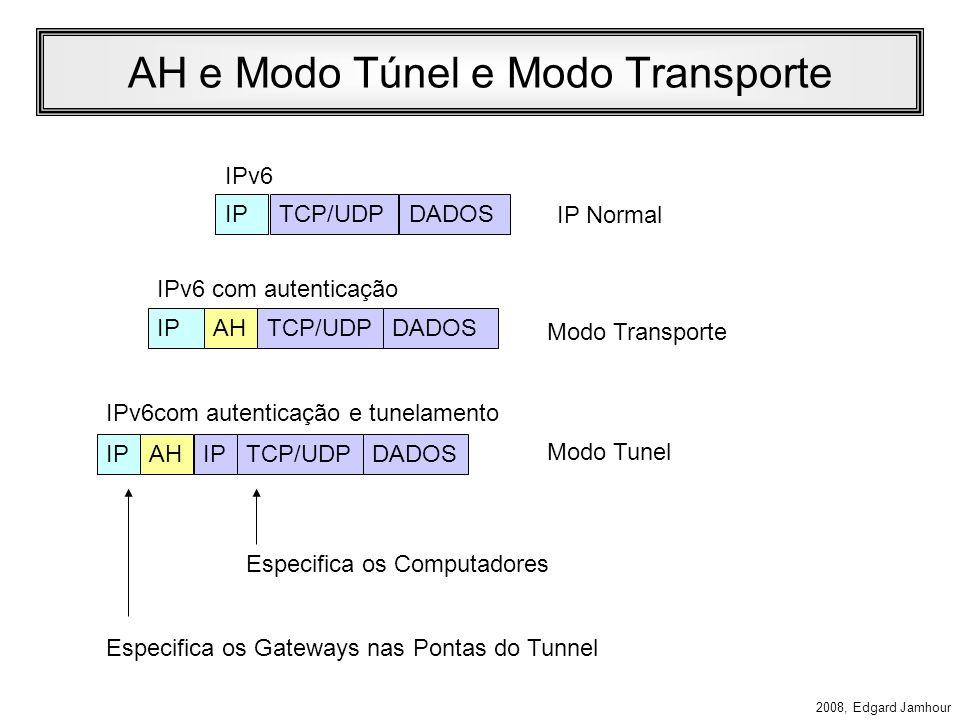 2008, Edgard Jamhour Protocolo AH Definido pelo protocolo IP tipo 51 Utilizando para criar canais seguros com autenticação e integridade, mas sem crip