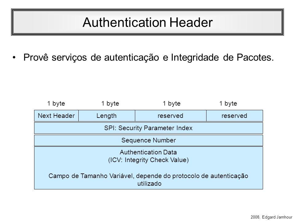 2008, Edgard Jamhour AH e Modo Túnel e Modo Transporte IP TCP/UDPDADOS IPTCP/UDPDADOSAH IPTCP/UDPDADOSAHIP IPv6 IPv6 com autenticação IPv6com autentic