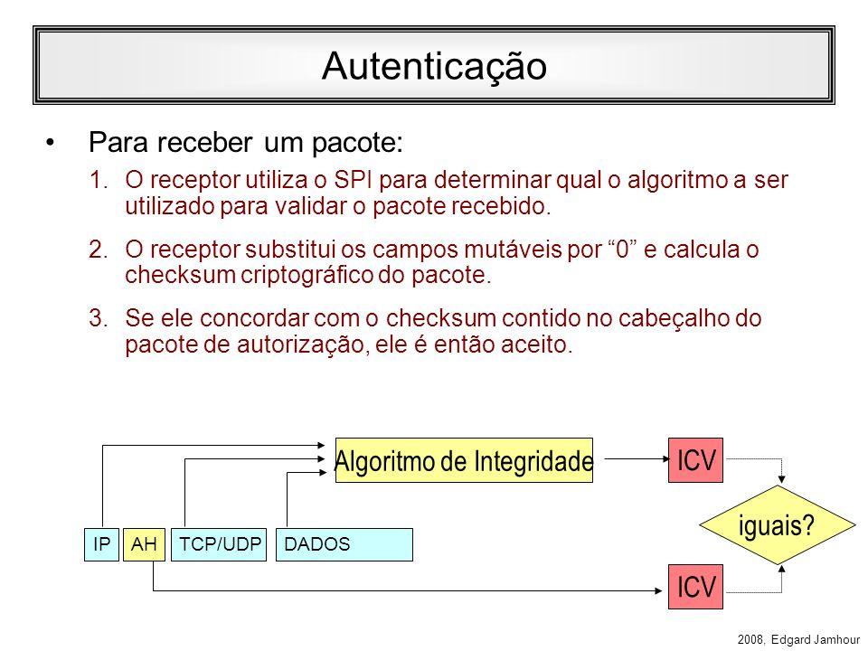 2008, Edgard Jamhour Authentication Data Para enviar um pacote: 1.O transmissor constrói um pacote com todos os campos IP e protocolos das camadas sup