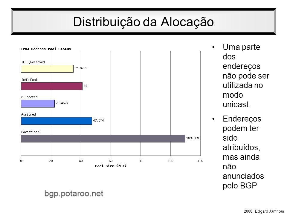 2008, Edgard Jamhour Endereços IPv6 Definido pela RFC 2373 –IPv6 Addressing Architecture Exemplo de Endereço IPv6: –FE80:0000:0000:0000:68DA:8909:3A22:FECA endereço normal –FE80:0:0:0:68DA:8909:3A22:FECA simplificação de zeros –FE80 ::68DA:8909:3A22:FECA omissão de 0s por :: (apenas um :: por endereço) –47::47:192:4:5 notação decimal pontuada –::192:31:20:46 endereço IPv4 (0:0:0:0:0:0:0:0:192:31:20:46)