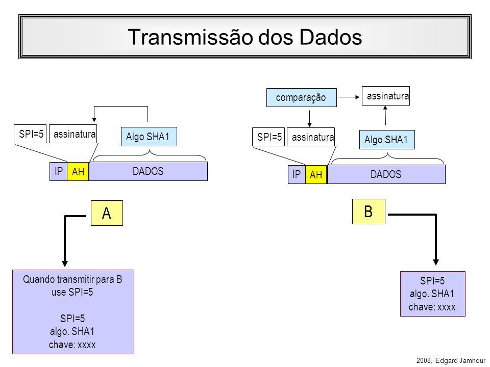 2008, Edgard Jamhour Campos do IPsec AH Sequence Number: –Numero incremental, que começa a contagem quando o SA é criada. –Permite que apenas 2 32 -1