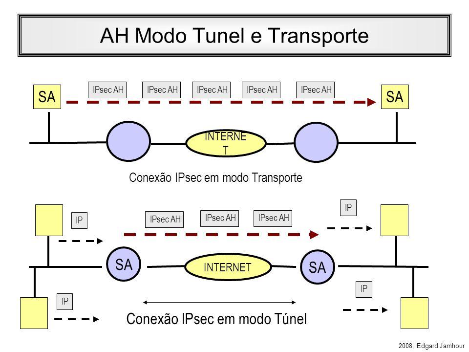 2008, Edgard Jamhour Transmissão dos Dados A B Quando transmitir para B use SPI=5 SPI=5 algo. SHA1 chave: xxxx SPI=5 algo. SHA1 chave: xxxx IP AH DADO