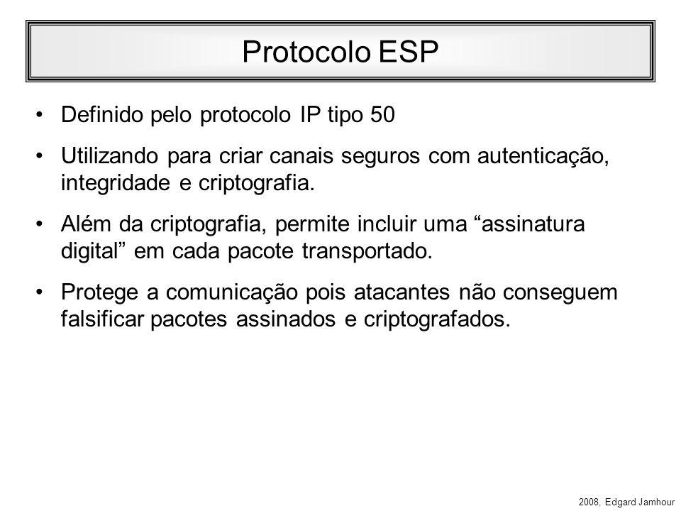 2008, Edgard Jamhour AH Modo Tunel e Transporte SA INTERNE T SA INTERNET SA Conexão IPsec em modo Túnel IPsec AH Conexão IPsec em modo Transporte IPse