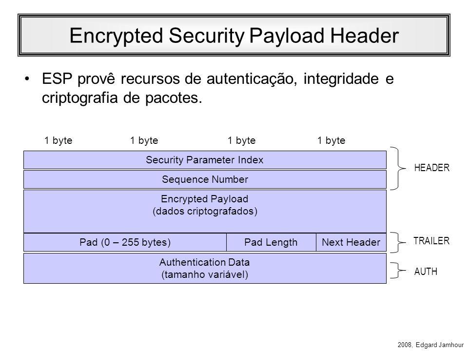 2008, Edgard Jamhour ESP IPSec : Tunel e Transporte TCP UDP DADOSESP HEADER ESP TRAILER ESP AUTH criptografado autenticado TCP UDP DADOSIP TCP UDP DAD
