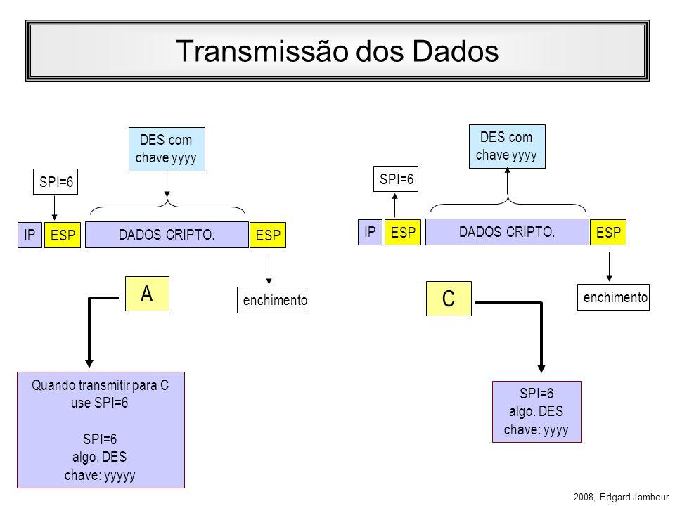2008, Edgard Jamhour Campos do IPsec ESP Header: –SPI e Sequence Number: Mesmas funções do AH –O algoritmo de criptografia pode ser qualquer, mas o DE