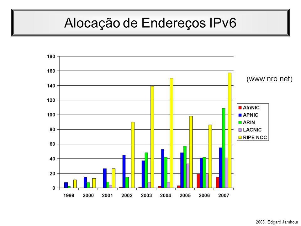 2008, Edgard Jamhour Categorias de Endereço unicast anycast multicast OU