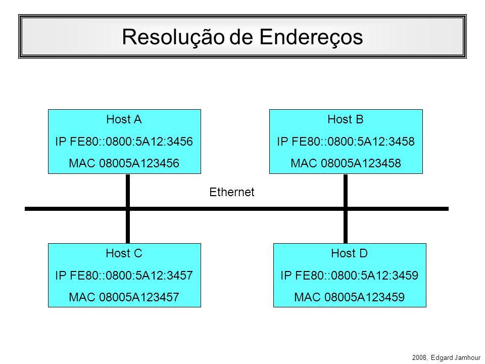 2008, Edgard Jamhour Descoberta de Vizinho O ICMPv6 permite ao host IPv6 descobrir outros hosts IPv6 e roteadores em seu enlace. Esse mecanismo permit