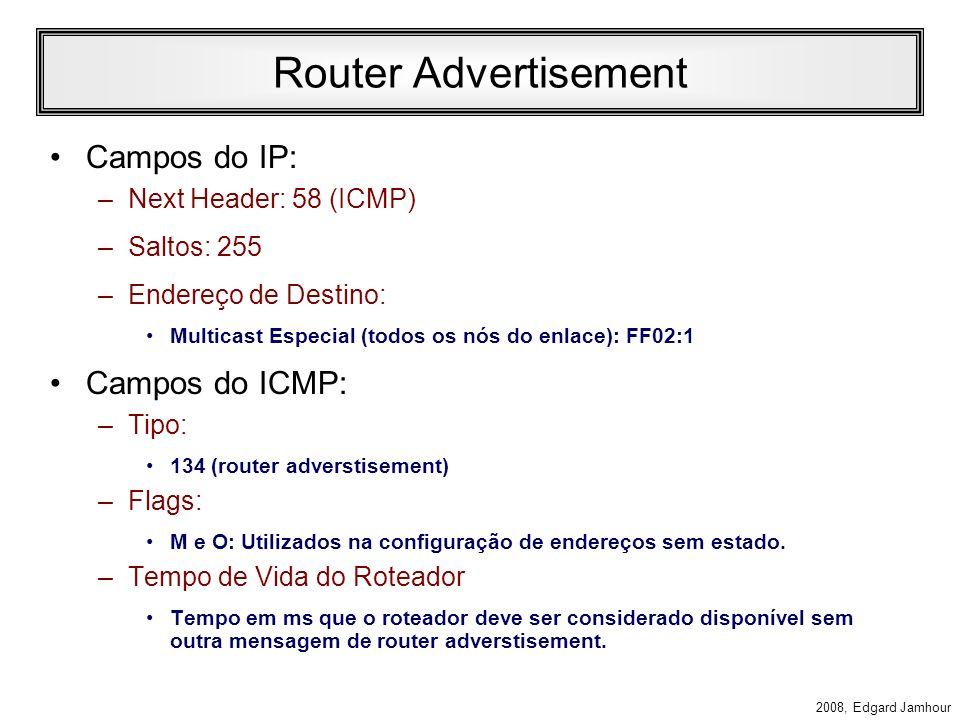 2008, Edgard Jamhour Descoberta de Roteador e Prefixo Os roteadores enviam mensagens periodicamente mensagens ICMP denominadas Router Advertisements (