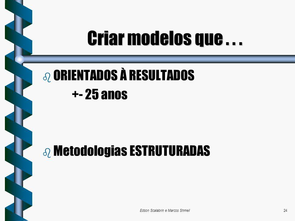 Edson Scalabrin e Marcos Shmeil24 b ORIENTADOS À RESULTADOS +- 25 anos b Metodologias ESTRUTURADAS Criar modelos que...