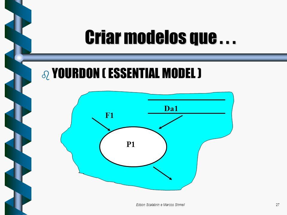 Edson Scalabrin e Marcos Shmeil27 b YOURDON ( ESSENTIAL MODEL ) Criar modelos que... Da1 P1 F1