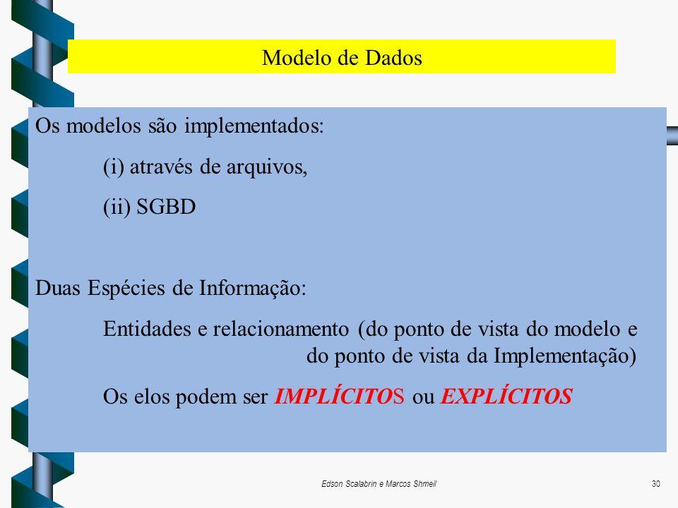 Edson Scalabrin e Marcos Shmeil30 Modelo de Dados Os modelos são implementados: (i) através de arquivos, (ii) SGBD Duas Espécies de Informação: Entida