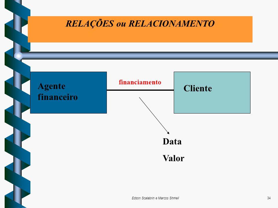 Edson Scalabrin e Marcos Shmeil34 RELAÇÕES ou RELACIONAMENTO Agente financeiro Cliente financiamento Data Valor