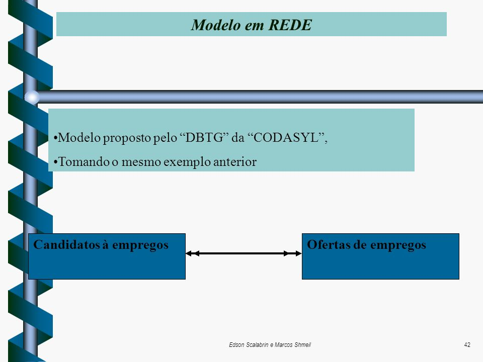 Edson Scalabrin e Marcos Shmeil42 Modelo proposto pelo DBTG da CODASYL, Tomando o mesmo exemplo anterior Modelo em REDE Candidatos à empregosOfertas d