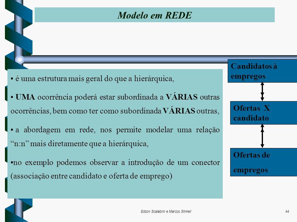 Edson Scalabrin e Marcos Shmeil44 Modelo em REDE é uma estrutura mais geral do que a hierárquica, UMA ocorrência poderá estar subordinada a VÁRIAS out