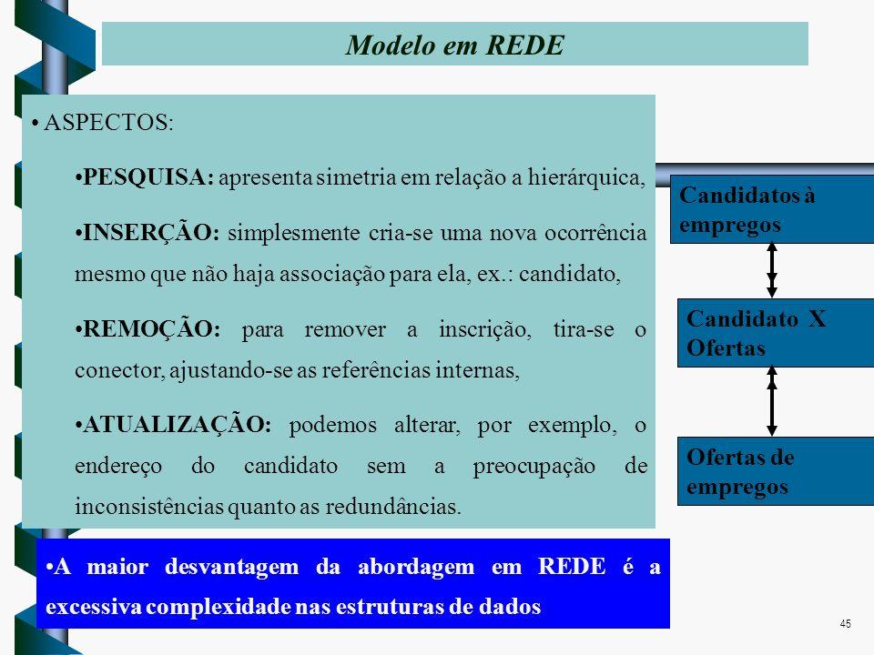 Edson Scalabrin e Marcos Shmeil45 Modelo em REDE ASPECTOS: PESQUISA: apresenta simetria em relação a hierárquica, INSERÇÃO: simplesmente cria-se uma n